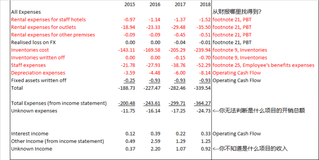 income statement adjustment.png