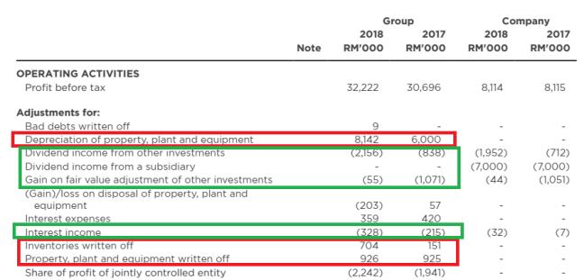 MyNews CFO 2018 (pg74).png